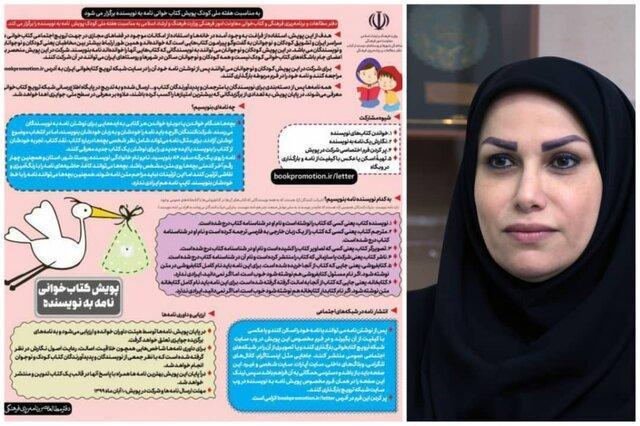 کسب رتبه دوم مازندران در پویش ملی کتابخوانی نامه به نویسنده